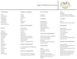fod map low fodmap diet the calming kitchen