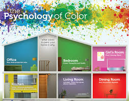 color infographics color information graphics munsell color
