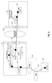 patent us8054761 providing security between network elements in