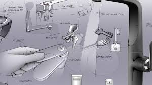 grohe bathroom faucets bathroom sketch throughout grohe kitchen