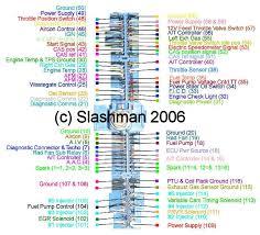 yamaha r6 wiring diagram wiring diagram byblank