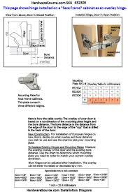 European Hinges For Kitchen Cabinets Blum 170 Degree Hinge For Face Frame Cabinets Hardwaresource Com