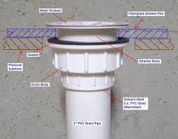 How To Clean A Bathtub Drain Best 25 Bathtub Plumbing Ideas On Pinterest