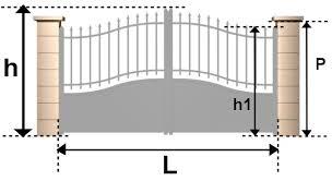 portail pour maison pas cher découvrez la dimension standard de portail battant et coulissant