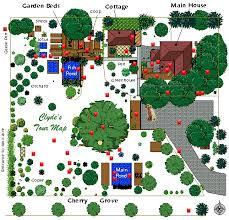 scotsman u0027s english garden the gardens