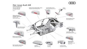 the new audi a8 images video 2018 audi a8 teased showing its