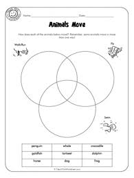 2nd grade habitats worksheets 2nd grade printable worksheets