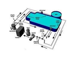 Swimming Pool Design Pdf by Swimming Pool Piping Design Swimming Pool Plumbing Diagram