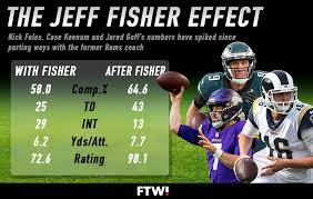 Nick Foles Meme - one stat proving jeff fisher should never get another head