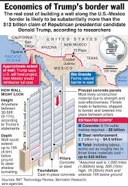 u s election building trump u0027s wall infographic