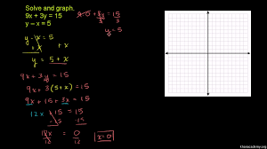 systems of equations with substitution 9x 3y 15 y x 5 khan academy