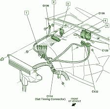 1998 gmc jimmy ignition wiring diagram wiring diagrams