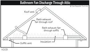 bathroom window exhaust fan bathroom vent soffit extraordinary bathroom window exhaust vent