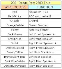 2005 dodge ram stereo wiring wiring diagrams