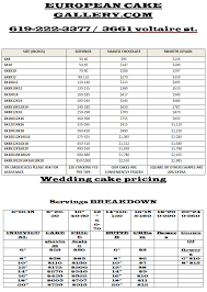 wedding cake price wedding cake info