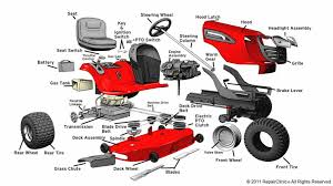 wiring diagram for troy bilt riding mower troy bilt solenoid