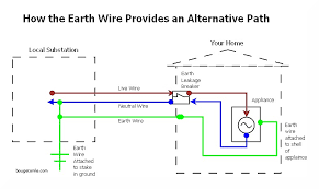 house wiring earthing diagram new sensor switch nlight wiring