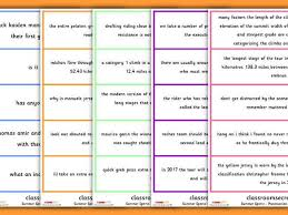 lesson plan template for observations by bimpe teaching