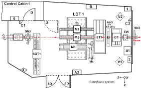 experimental hutch 1 engineering and environment diamond light