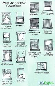Stunning Interiors For The Home 161 Best Interior Design Infographics Sunpan Modern Home Images