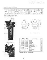 220 Air Compressor Wiring Diagram Electrical Wiring Drawing Symbols U2013 Ireleast U2013 Readingrat Net