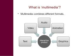 multimedia in research what is it why use it how to use it