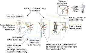 How To Wire A Light Fixture Diagram Wiring Diagram How To Wire A Light Fixture Diagram How To Wire A