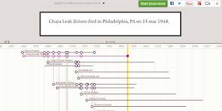 four steps to a family history timeline the armchair genealogist