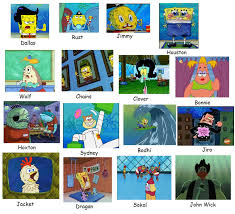 Payday 2 Meme - list of synonyms and antonyms of the word spongebob payday 2