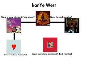 4chan Mu by Image Kanye West Jpg 4chanmusic Wiki Fandom Powered By Wikia