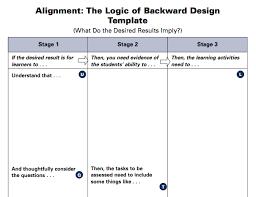 backward design fundamentals template and examples