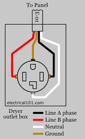 220 dryer outlet wiring diagram wiring diagram