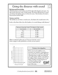 5th grade science worksheets how sound changes with distance