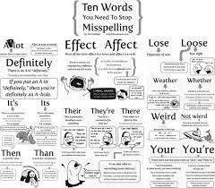 ten words you need to stop misspelling