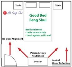 Fengshui Bedroom Layout Feng Shui Bedroom Layout Two Windows Home Delightful