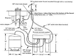 Triple Bowl Kitchen Sinks by Kitchen Island Sink Plumbing Diagram U2022 Kitchen Island