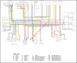 atv fuse box diagram honda atv wiring diagram honda wiring