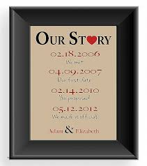 s day gift for husband anniversary cards 1 year anniversary cards for boyfriend