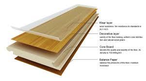 hdf mirror soundproof laminate flooring rubber underlay wood