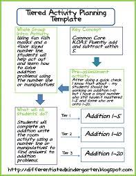 kindergarten floor plan examples mrs miners kindergarten monkey business differentiation in lesson