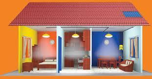 solar light for home greenlight planet sunking home plus solar system amazon in garden