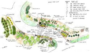 garden design garden design with your backyard landscape is for