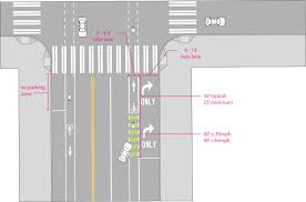 Seattle Bike Map Bike Intersection Design Seattle Streets Illustrated