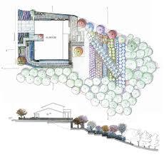 architecture creative online landscape architecture programs