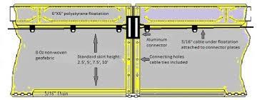 Turbidity Curtains Type 1 Economy Turbidity Curtain Bmp Supplies Erosion Control