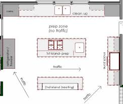 island kitchen plan uncategorized island kitchenigns layouts best ideas about