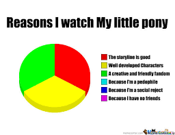 Funny Pony Memes - reasons i watch my little pony by oxtheherdzz meme center