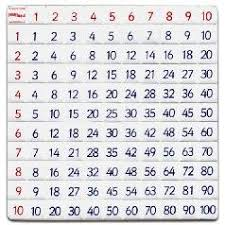 times table grid times tables grids 5 pack co uk office products