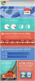 boston traffic best time to drive for thanksgiving