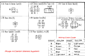 2011 clarion stereo model cz101 wiring diagram 2011 wiring
